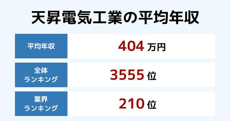 天昇電気工業の平均年収