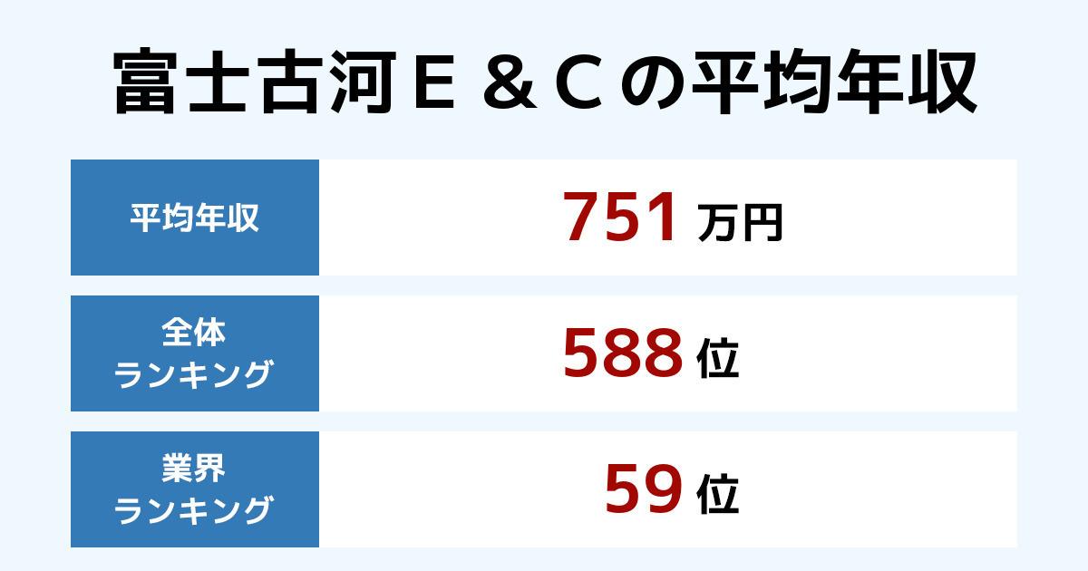 E&c 富士 古河