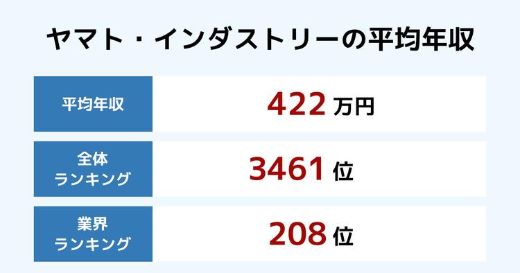 ヤマト・インダストリーの平均年収
