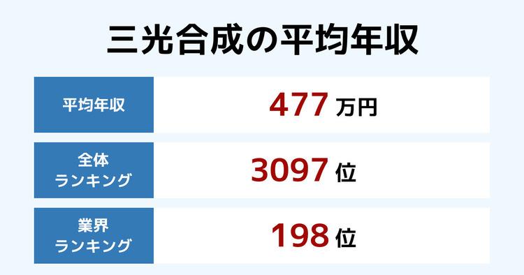 三光合成の平均年収
