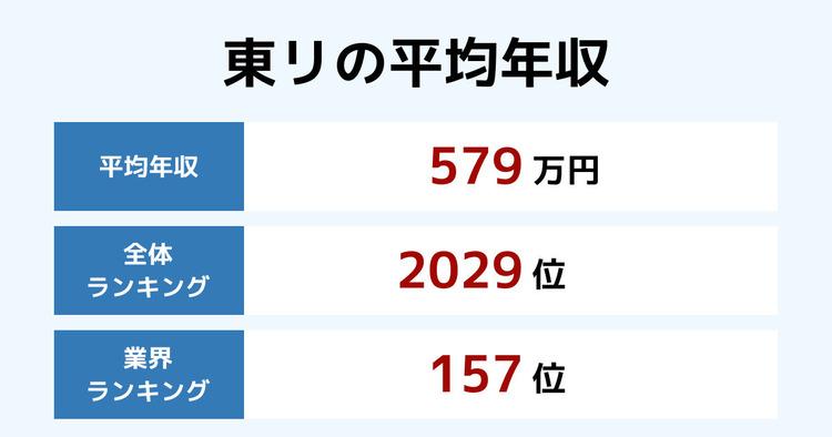 東リの平均年収