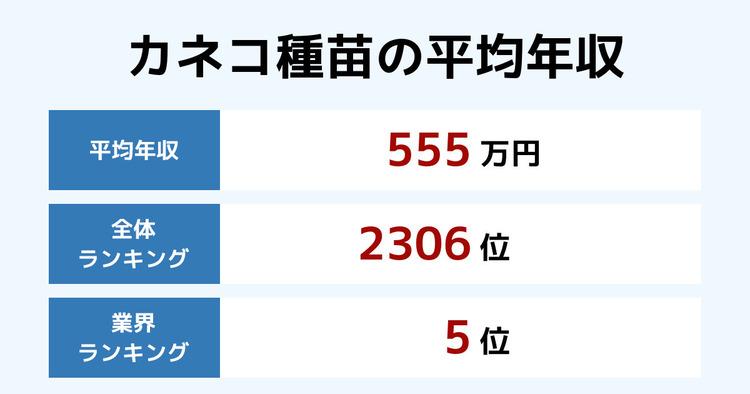 カネコ種苗の平均年収