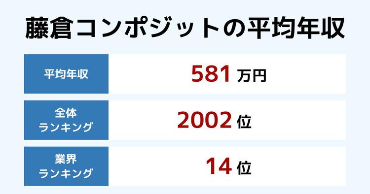 藤倉コンポジットの平均年収