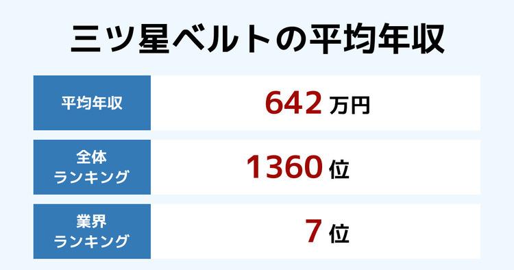 三ツ星ベルトの平均年収