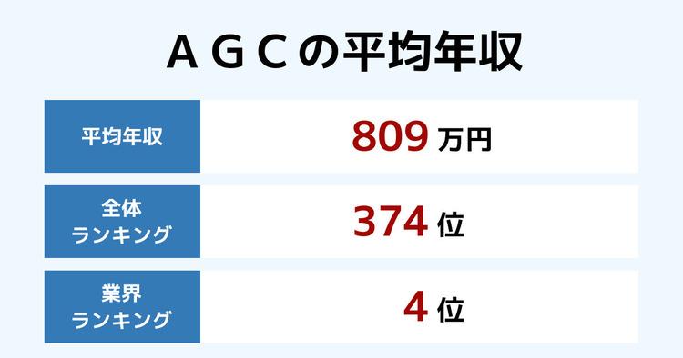 AGCの平均年収