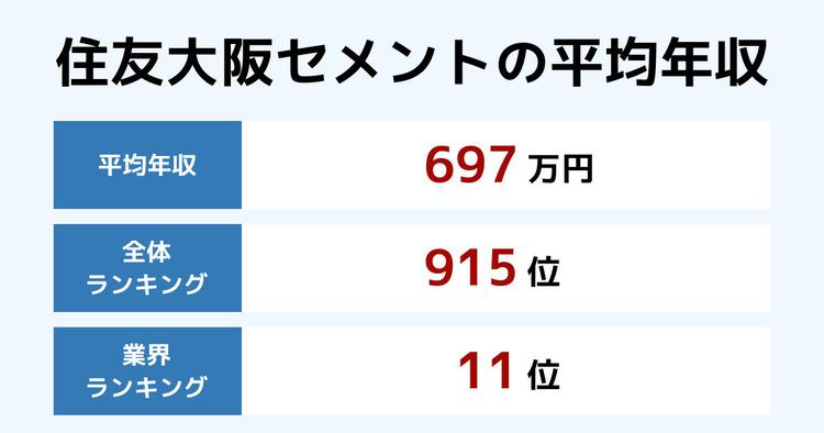 住友大阪セメントの平均年収