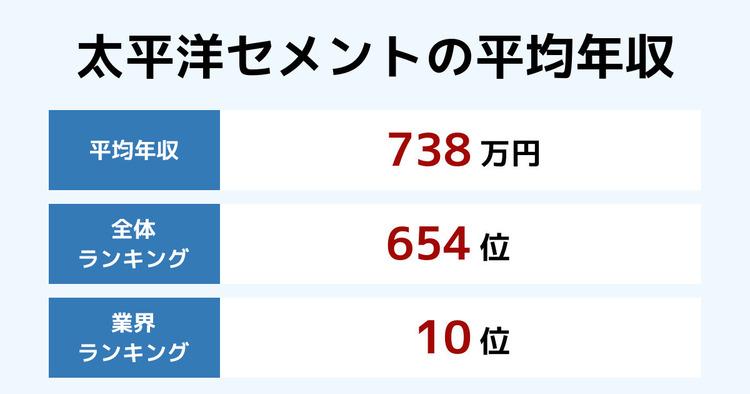 太平洋セメントの平均年収