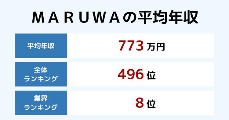 MARUWAの平均年収