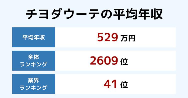 チヨダウーテの平均年収
