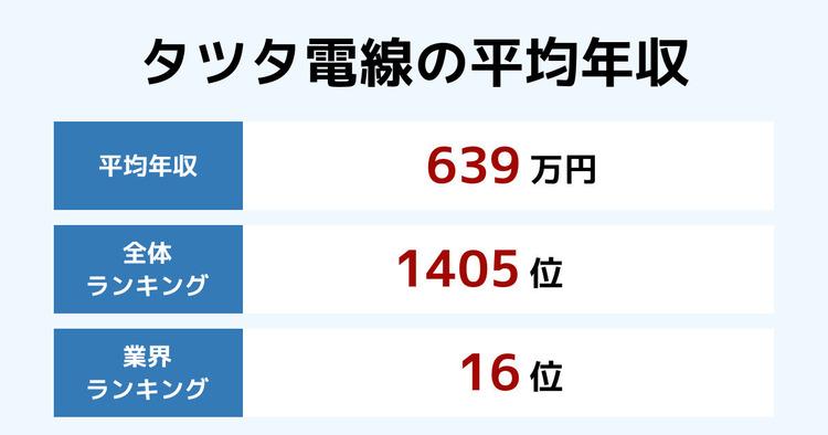 タツタ電線の平均年収