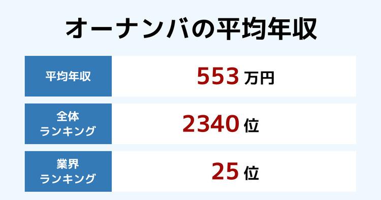 オーナンバの平均年収