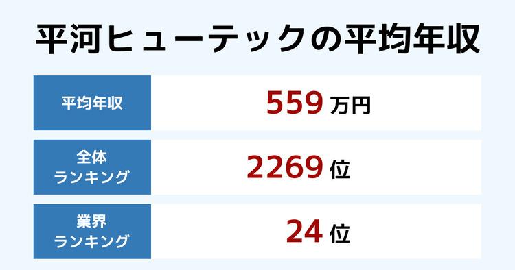 平河ヒューテックの平均年収