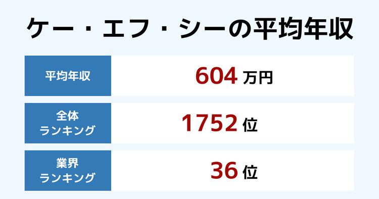 ケー・エフ・シーの平均年収