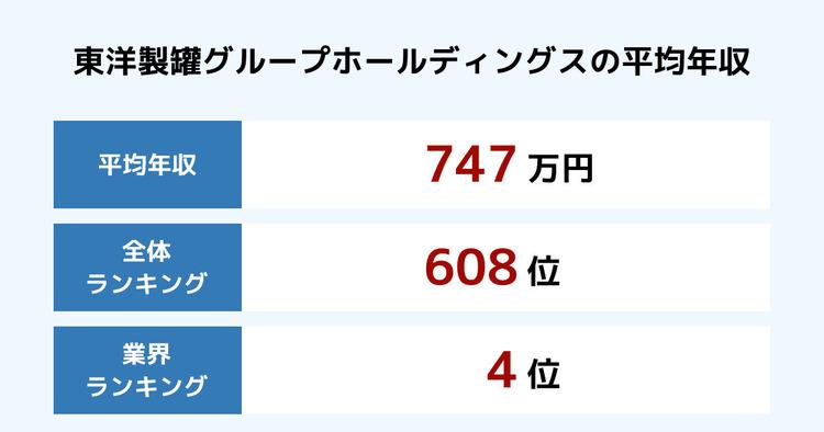 東洋製罐グループホールディングスの平均年収