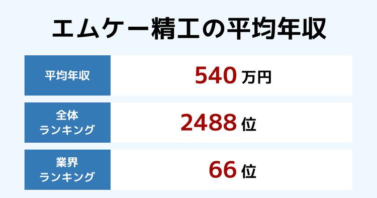 エムケー精工の平均年収