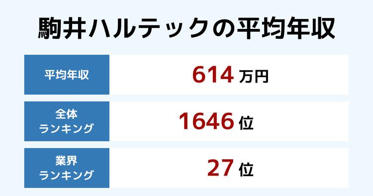 駒井ハルテックの平均年収