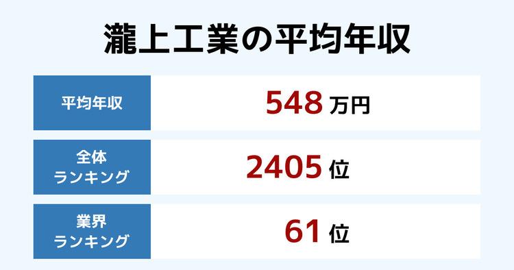 瀧上工業の平均年収