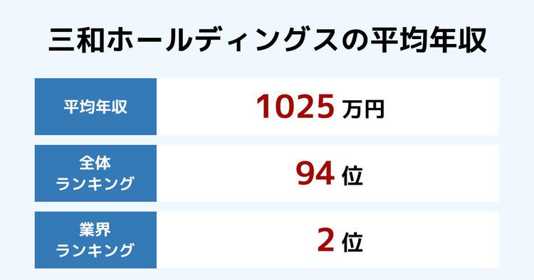 三和ホールディングスの平均年収