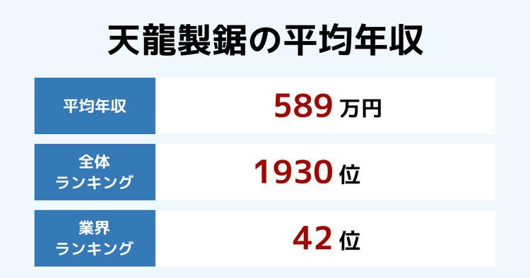 天龍製鋸の平均年収
