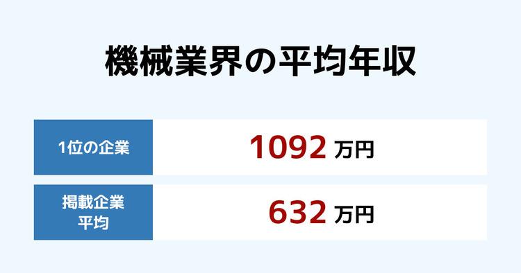 三菱 日立 パワー システムズ 年収